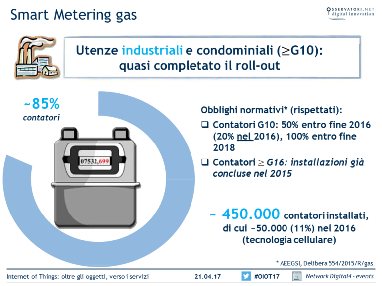 Utenze industriali e condominiali: il roll-out