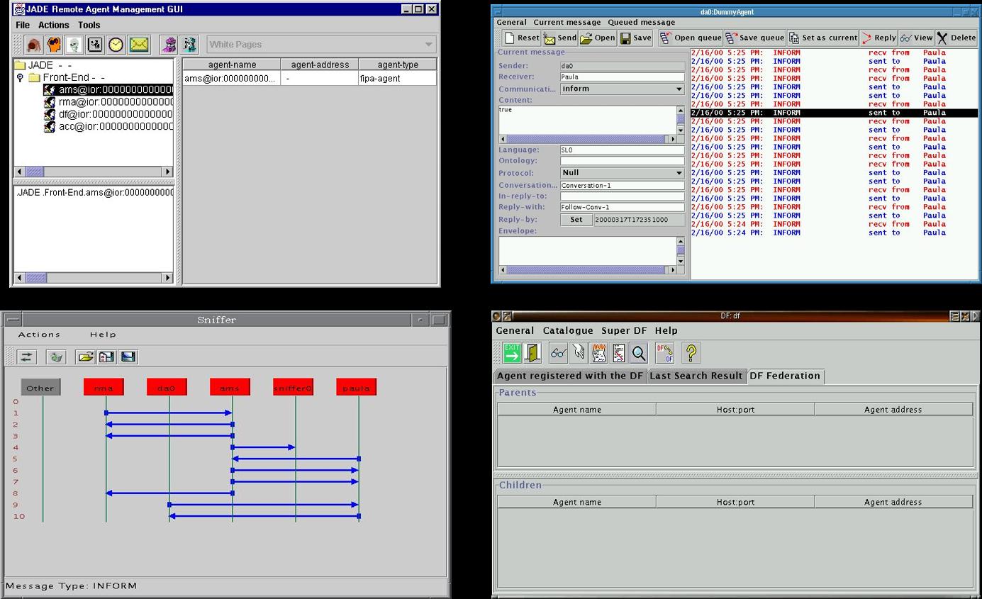 Tool grafici forniti con JADE