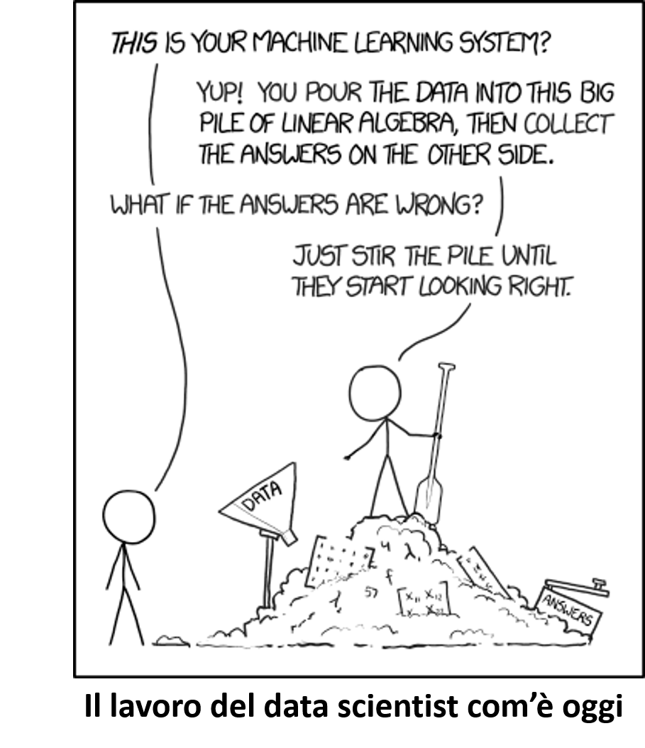 data-scientist3